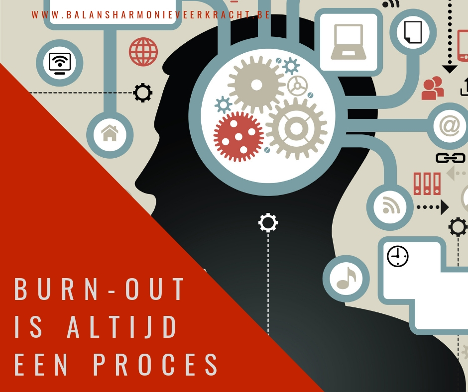12 stappen in burn-out proces